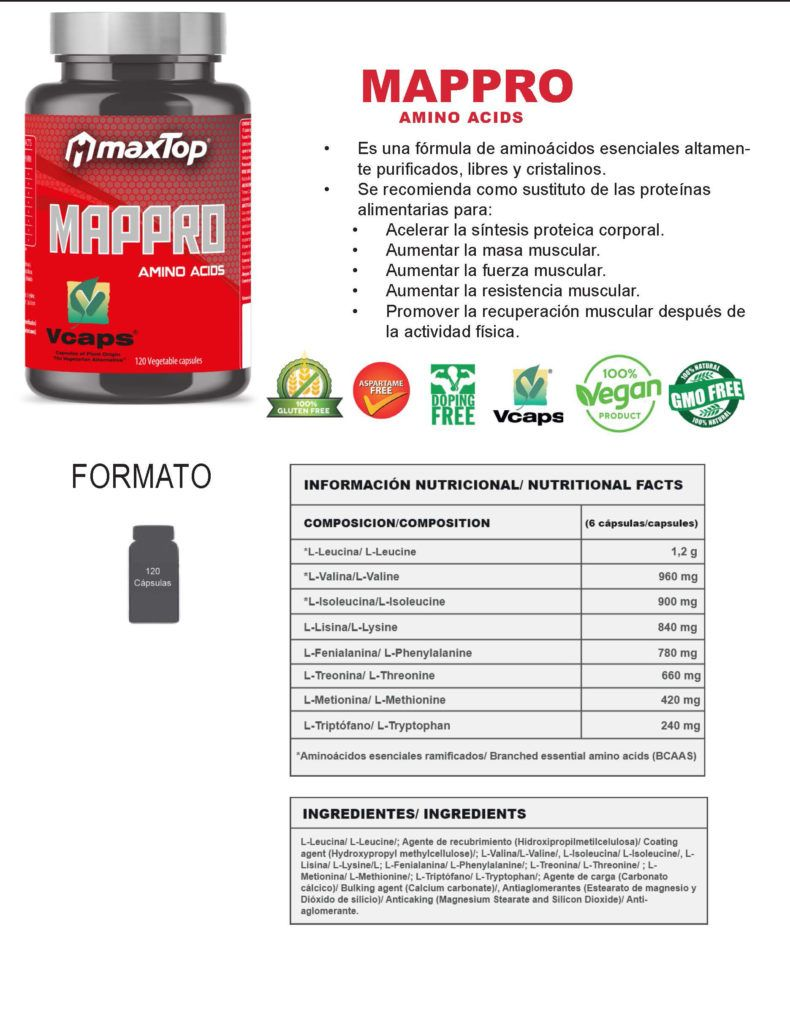 Mappro